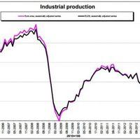 A munkáltatók érdekeit kiszolgáló szabályozás sem növeli a foglalkoztatást