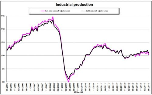 industrial prod.jpg