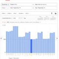 Itt a Google animgif keresője, és más újdonságok