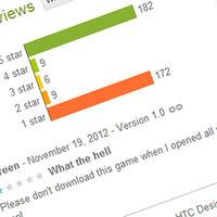 App értékelés csak Google+ fiókkal