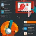 A Google megmutatja mindenből az idei legjobbat - infografika