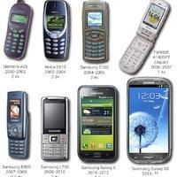 Telefonjaink evolúciója - Mikkel nőttünk fel?