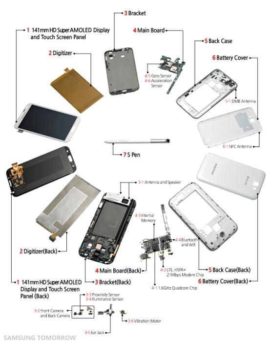 Galaxy Note belső 1.jpg