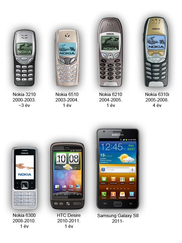 my_phone_evolution_pacska_copy_www.kepfeltoltes.hu_.jpg