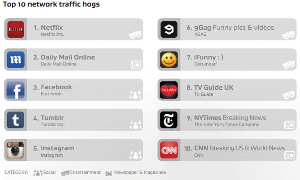 2014 top 10 ingyenes online társkereső oldal