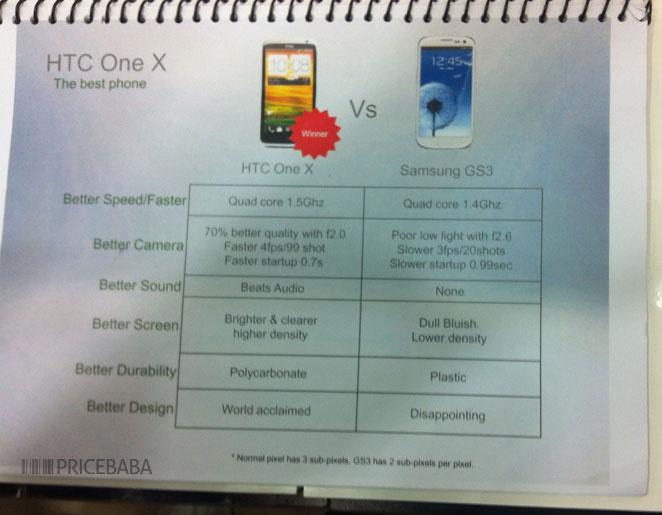 htcxone-x-vs-sgs3-by-htc.jpg