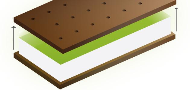 ice-cream-sandwich-open-green.jpg