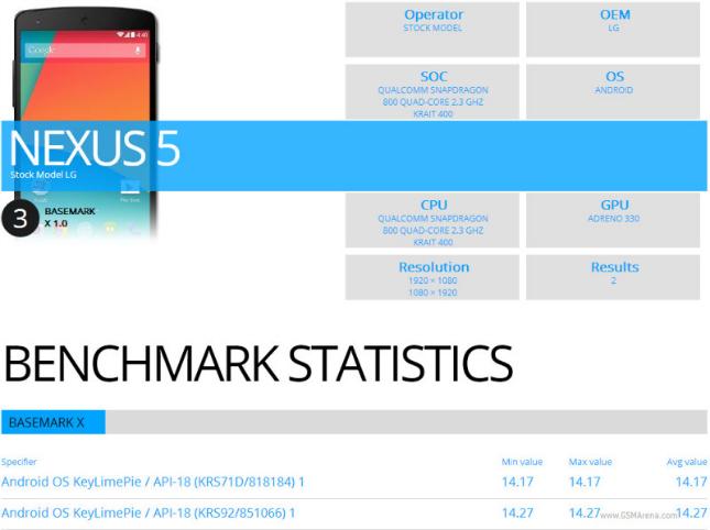 nexus-5-benchmark-1 (1).jpg