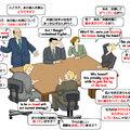 Business English Idioms, avagy inspiráló idiómák igézetében