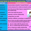 Phrasal verbs for romantic relationship