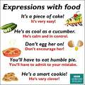 Expressions and Idioms with FOOD