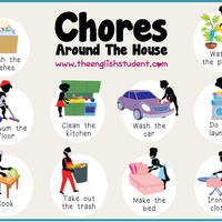 Chores around the house / Ház körüli teendők