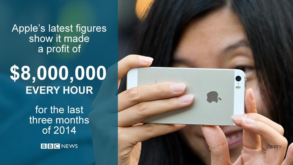 apple-profit.jpg