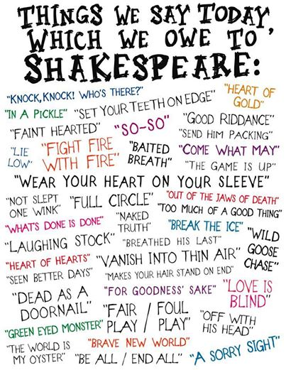 shakespeare_words_used_today.jpg