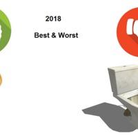 Top List : 2018  5 Legjobb és 5 Legrosszabb Filmje