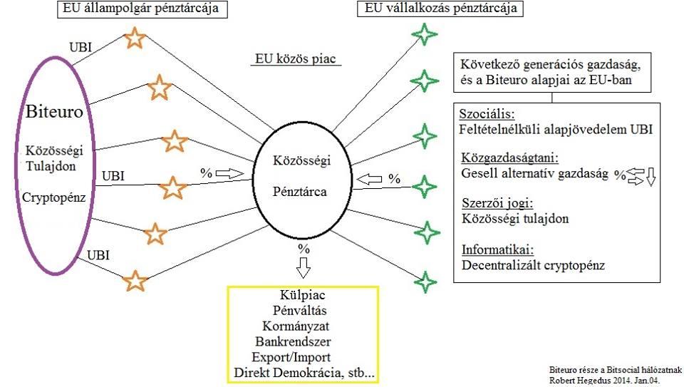 Biteuro működési elv.jpg