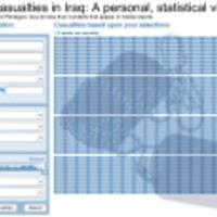 Alvó őrkutyák – a sajtó szerepe az iraki helyzetben