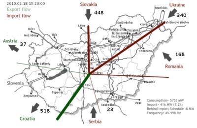 délnyugat magyarország térkép Villamosenergia: merre áramlik az áram?   Antal Dániel blogja délnyugat magyarország térkép