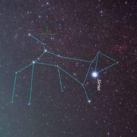 Alternatív horoszkóp