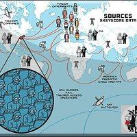 NSA XKeyscore - a mindent járó malmocska