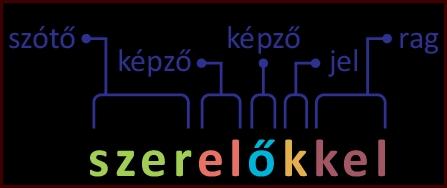 to-kepzo-jel-rag.jpg
