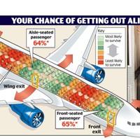 Vedd figyelembe repülőjegy vásárlásakor
