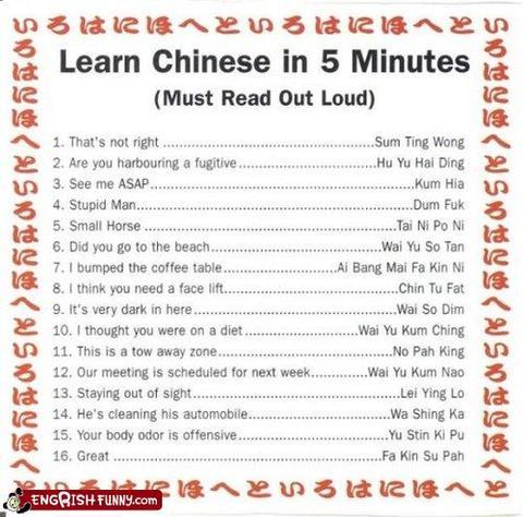 kínai - angol kisszótár