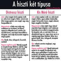 A hiszti két típusa