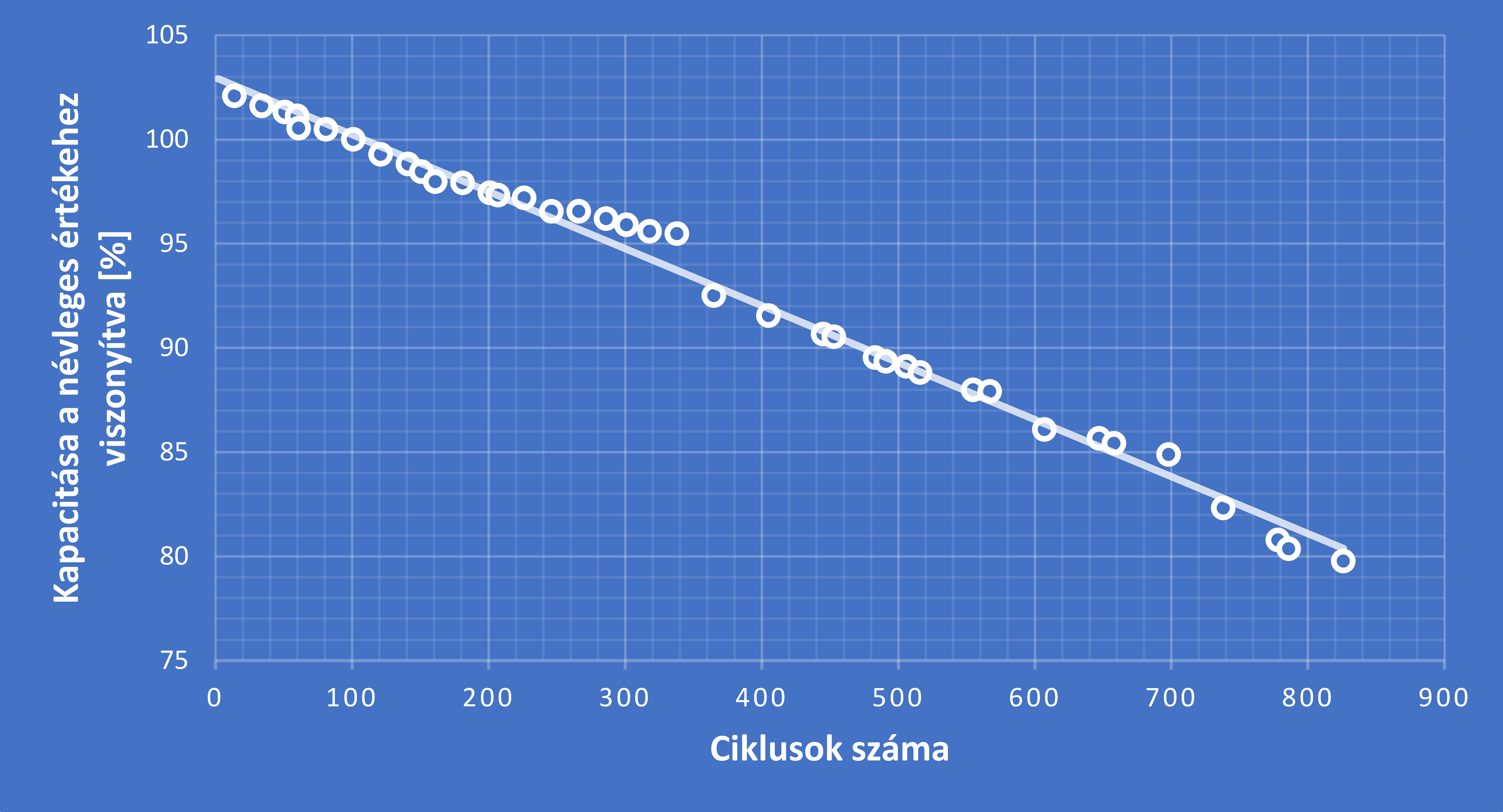 11_capac-percent.png