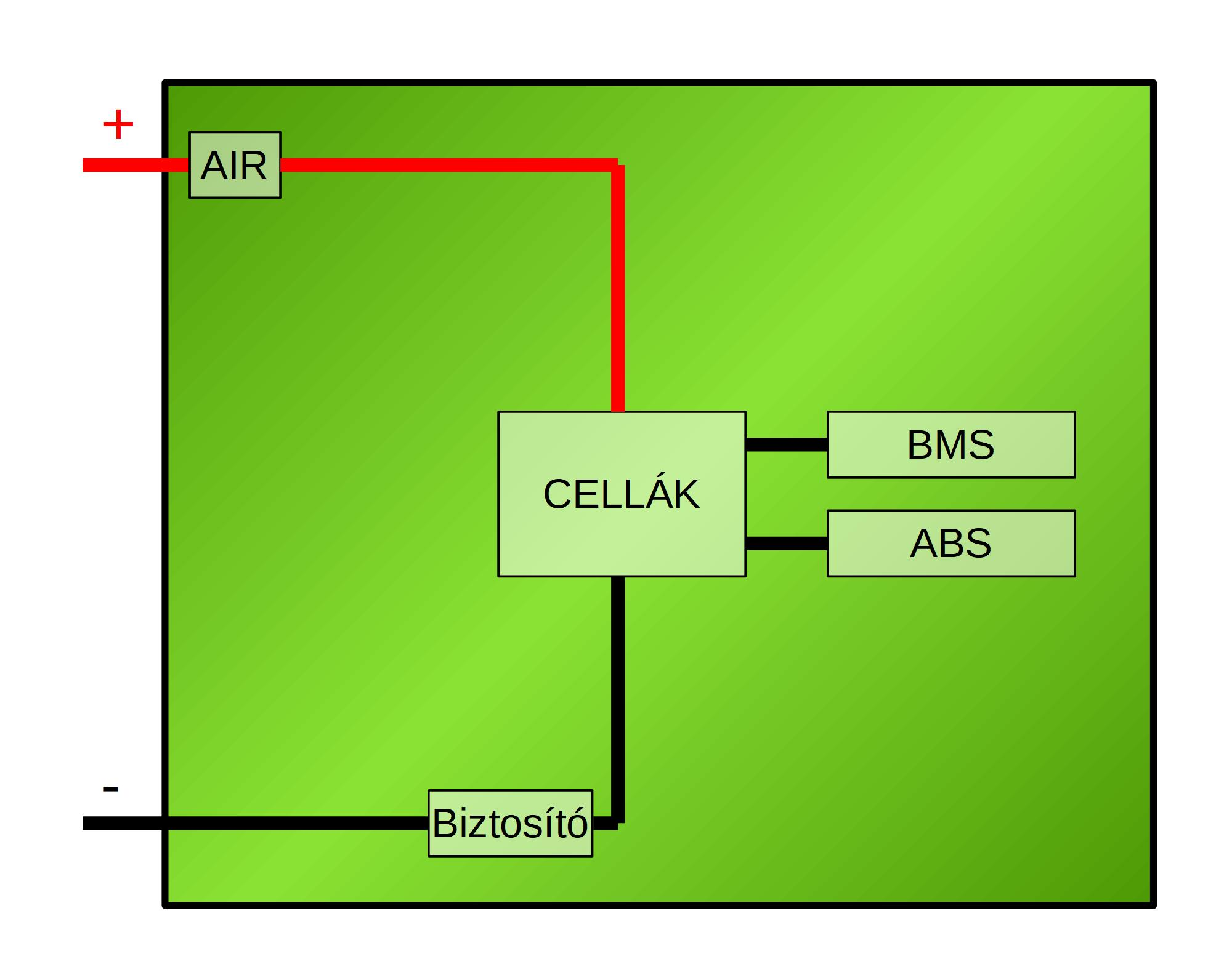 03_battery_wires_fuse_airp.jpg