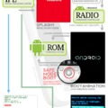 Android a boncasztalon