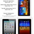 Samsung vs. Apple ismét, avagy hol a hiba a perben?