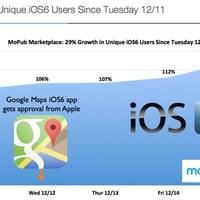 A Google Maps teszi népszerűvé az iOS 6-ot