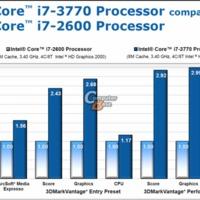 Sokkal gyorsabb lesz az új iMac