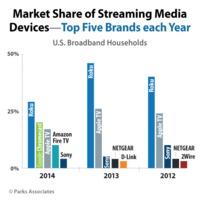 Mire vár az Apple TV?