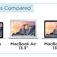 MacBook, Air, Pro 13: ugyanaz, csak más színben