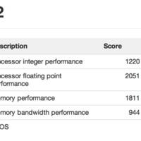 Itt az első iPhone 5 teszt