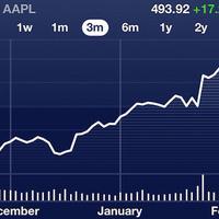 Tizedét teszi ki az egész NASDAQ-nak az Apple
