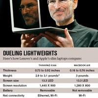 Lenovo X300 vs MacBook Air