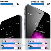 Az iPhone 6 és 6 Plus kamerája a legjobb a kategóriájában