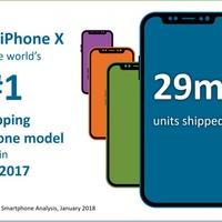 Közel 30 millió iPhone X fogyhatott tavaly