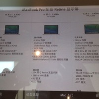 Erősebb, jobb retinás MacBook Prók a láthatáron
