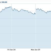 Ennyire csalódott a piac a karácsonyi iPhone-eladásokban