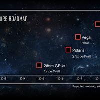 Jobb AMD grafikus magok kerülhetnek az Apple-gépekbe