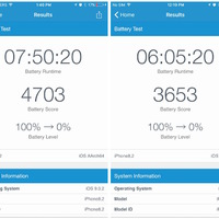 Az iPhone 6s gyorsabban merül a Samsung A9-essel, mint a TSMC-vel?