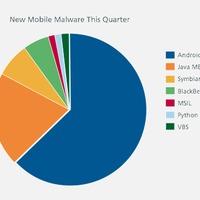 Az iPhone-é a legbiztonságosabb platform