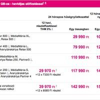 Itt vannak a magyar iPhone 4 árai