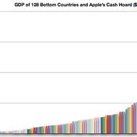 Az Apple rontja New York rablási statisztikáit