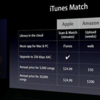 Elbuktuk az októberi iTunes Match-startot