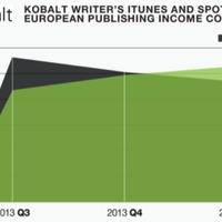 Európában a Spotify lenyomta az iTunes-t?